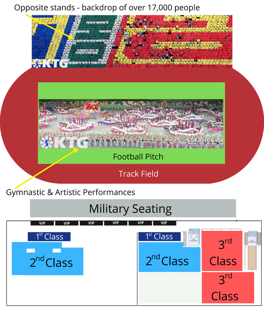 Mass Games seating map at the May Day stadium in Pyongyang, North Korea, DPRK