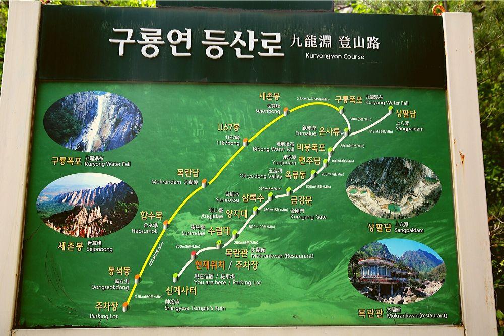 Ruta de la caminata Kuryongyon en el Monte Kumgang, Corea del Norte (RPDC), con KTG Tours