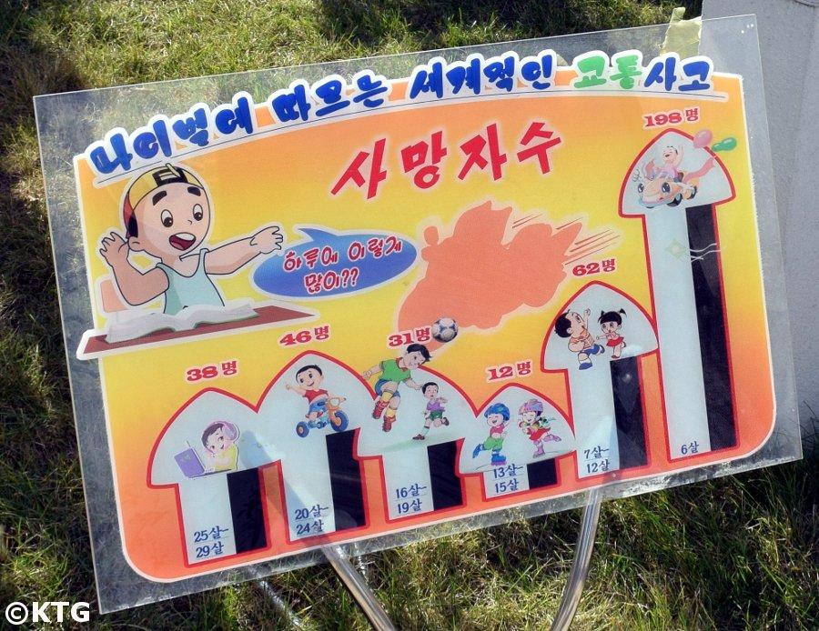 Panneau expliquant aux enfants le nombre d'accidents de la circulation quotidiens dans le monde au parc pour enfants de Pyongyang, Corée du Nord (RPDC)